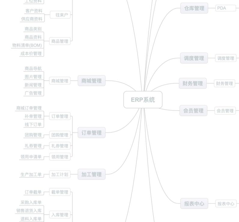 ERP软件系统后台界面设计