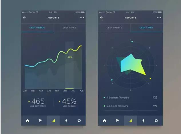APP数据统计界面设计