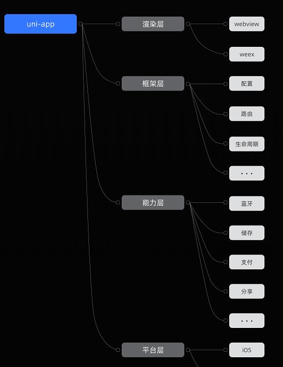 顺立金×乔诺丨数字化多渠道营销,在线教育系统解决方案 教育APP开发 第18张