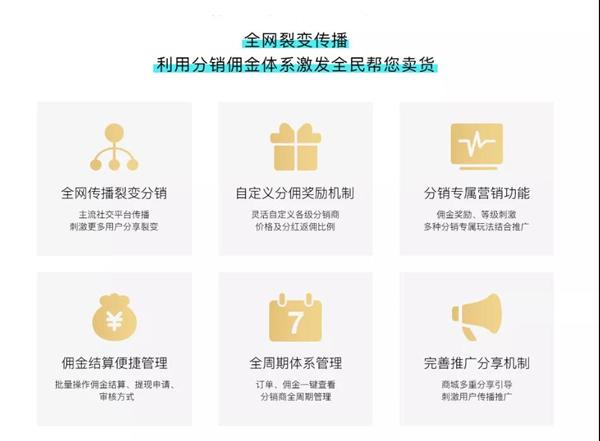 18个小程序推广宣传方式,助力企业小程序快速拉新 第2张